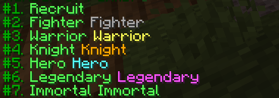 I added 11 Ranks to my Spigot Minecraft Server - rank list